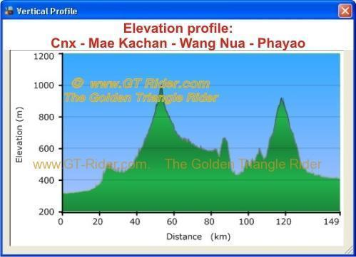 19-gps-profile-cnx-mae-kachan-phayao.