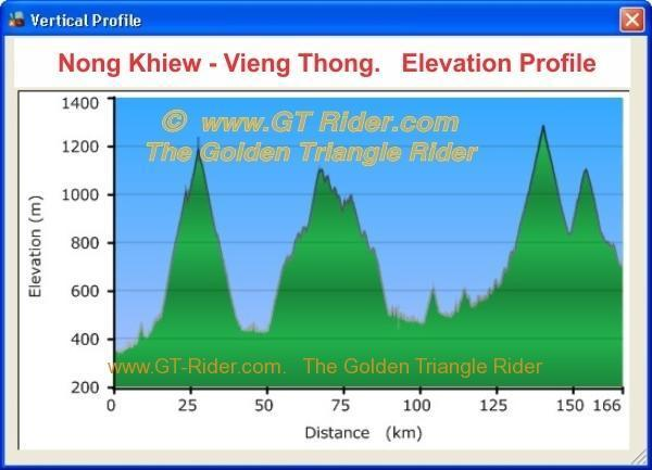 265586=1192-elevation-nong-khiew-vieng-thong.