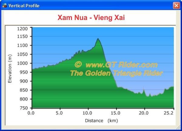 265775=1487-elevation-xam-nua-vieng-xai.