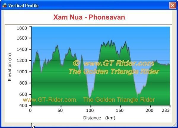 265808=1531-elevation-xamnua-phonsavan.