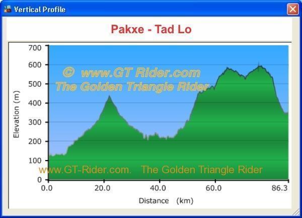 267133=2743-pakxe-tadlo-profile.