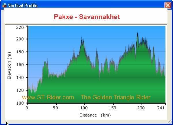 267188=2882-pakxe-savannakhet-profile.