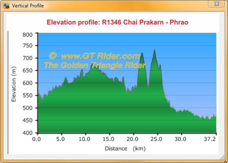 277678=9789-02%20R1346%20ChaiPrakarn-Phrao.