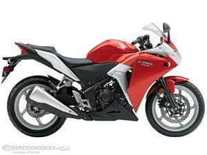 281077=11596-2011-Honda-CBR250R-12.