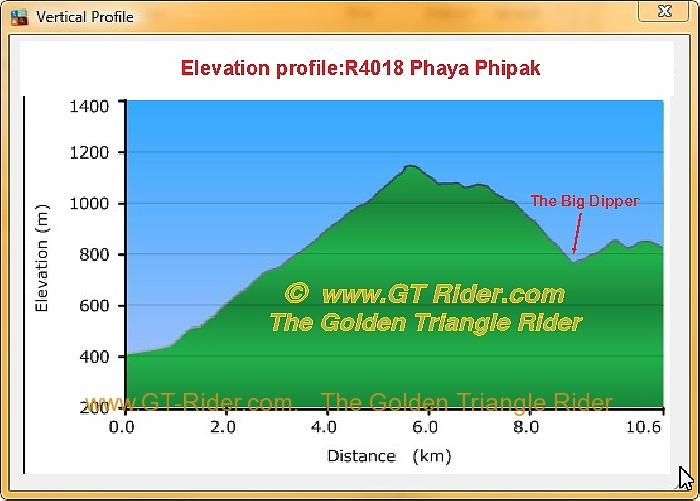 287651=15034-elevation-profile-phaya-phipak.