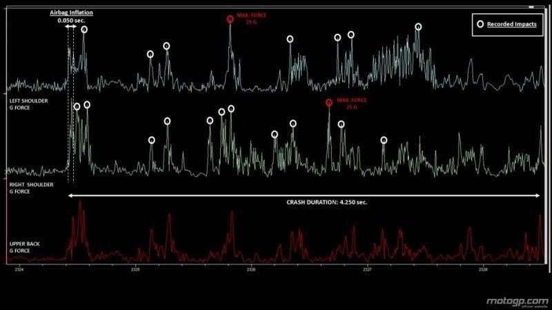 290776=16009-1_marquez-crash-analysis_original.