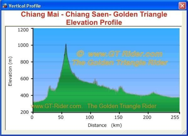 cnx-ch-saen-goldentriangle.