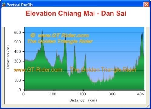 elevation-profile-chiang-mai-dan-sai.