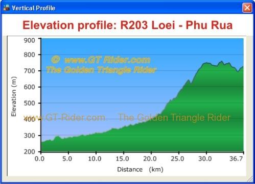 elevation-r203-loei-phu-rua.