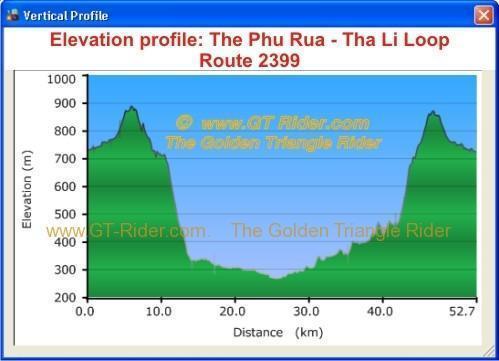 elevation-r2399-phu-rua-tha-li-phu-rua-loop.