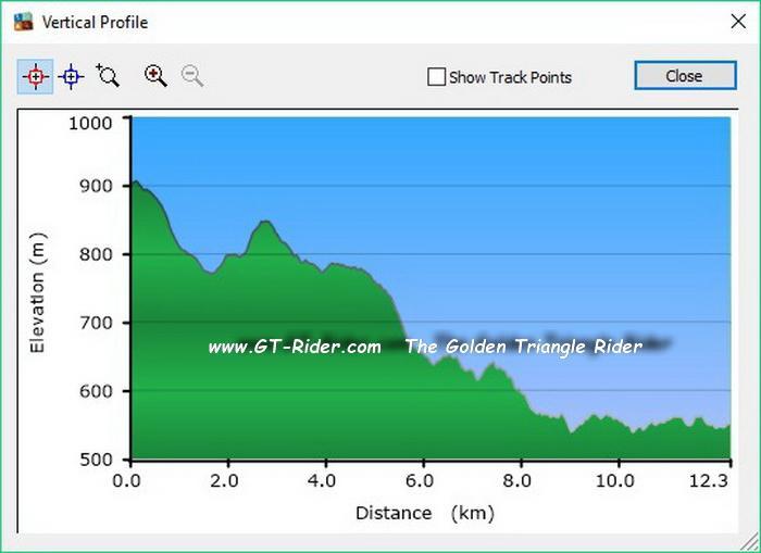 GPS-GPS%20GTR-PRofile-R4052.