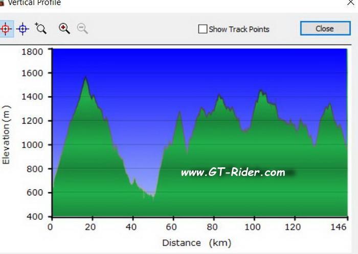 GTR-ElevationProfile-MH-XamNeua.
