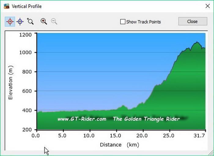 GTR-GPS-Profile-BuddhaFootprint.