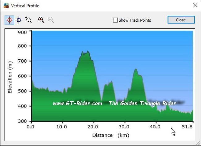 GTR-GPS-ProfileHuayKhon-PakBeng.