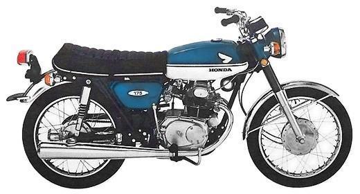 Honda-CB175.