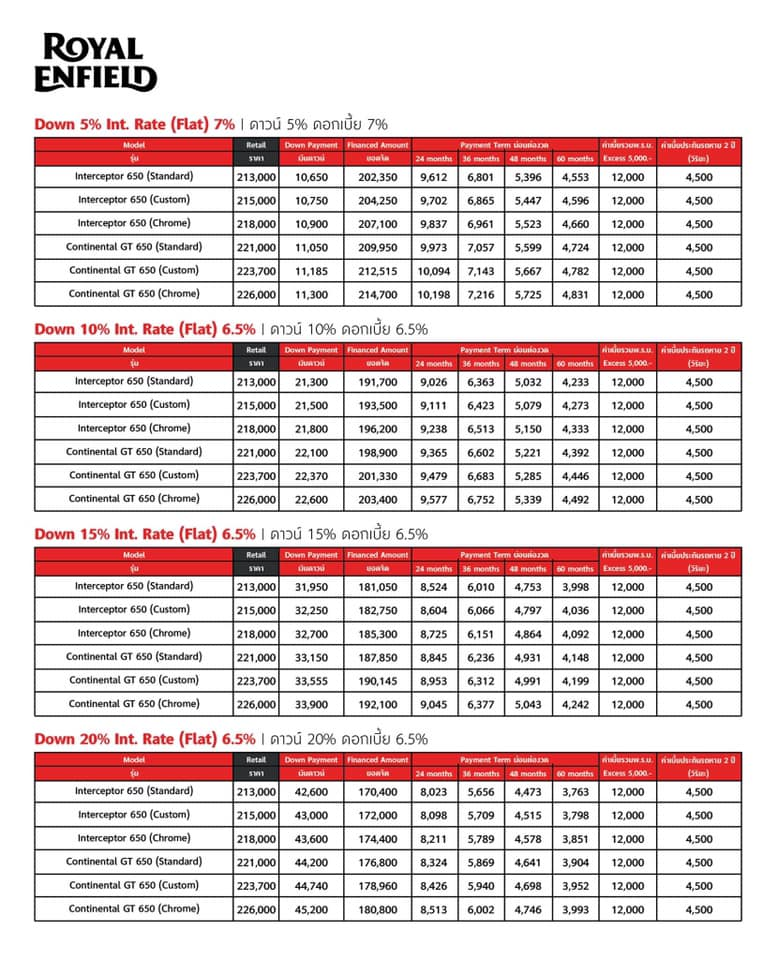 RoyalEnfield_RepaymentSchedule_2019.
