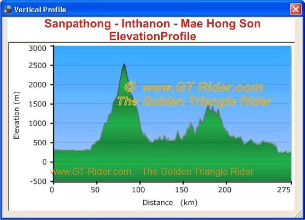 sanpathong-inthanon-mae-hong-son-profile.