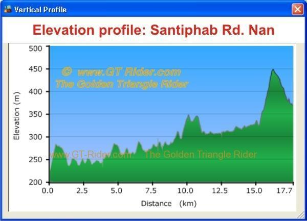 santhiphab-road-nan-010.