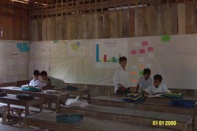 School-classroom.