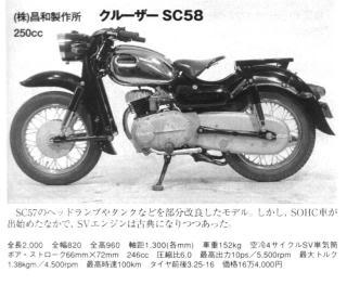 SHOWA250.