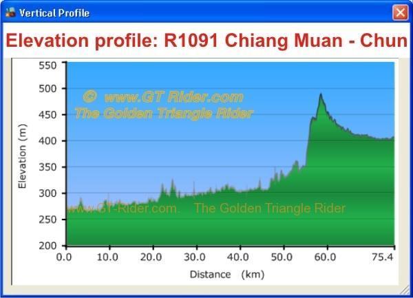 thailand-r1091-chiang-muan-chun.