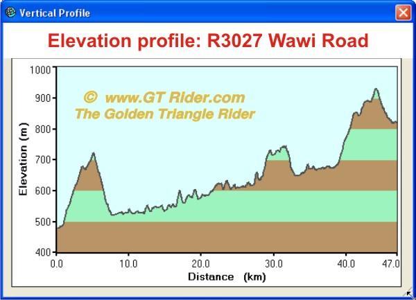 thailand-r3027-wawi-road.
