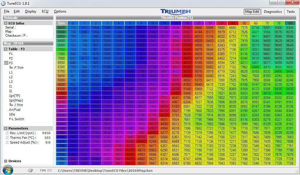 Very interesting Freeware for Triumph owners! TuneECU | GT-Rider