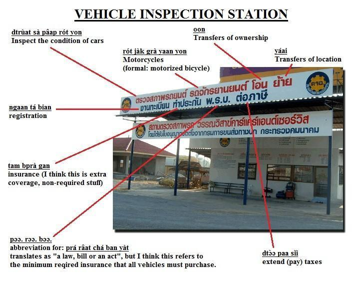 VehicleInspectionStation.jpg /Bike inspection in Thailand- what's it called and what does it cost?/General Discussion / News / Information/  - Image by: