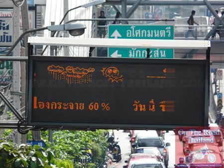 WeatherReportBangkok.